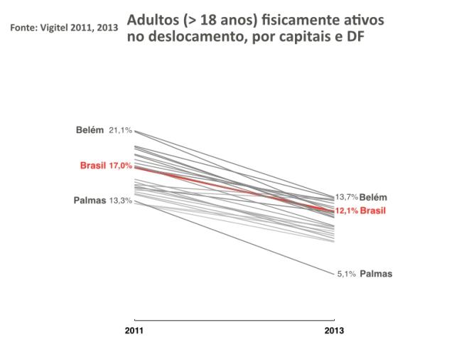 vigitel2010-2013.001